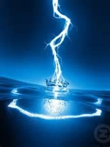 חשמל ומגנטיות - דוגמא